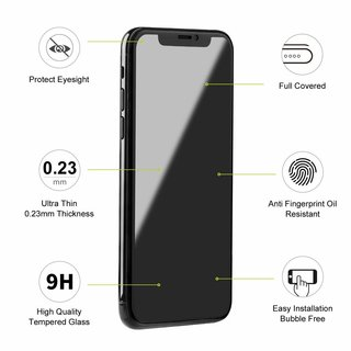 3 D Curved Panzglaserfolie iPhone Schutzglas 9 H X,XS,XR,XS Max 1 Stück iPhone XR 6,1